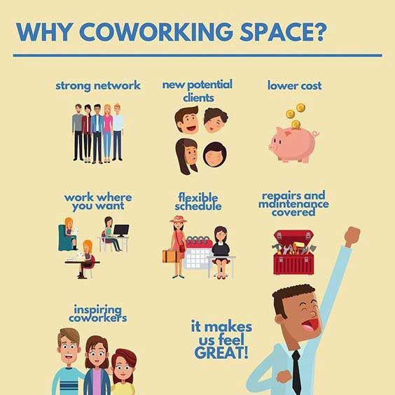 Why Coworking Space